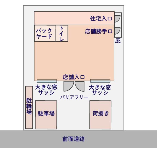 店舗の作り込みを最優先に考える 自宅兼店舗間取り例
